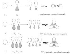 Image result for υβριδοποιημένα μοριακά τροχιακά