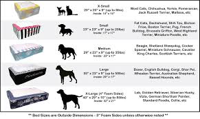 Terrier Size Chart Dachshund Sizes Charts Goldenacresdogs Com