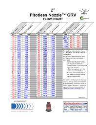 Gpm Pitot Chart Hose Monster Flow Test Chart Hose Image And Wallpaper