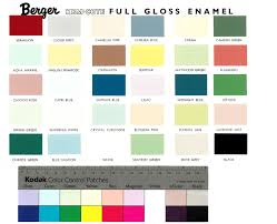 Berger Magicote Paint Chart Trinidad 10 Sissons Paints Trinidad And Tobago Colour Chart Berger