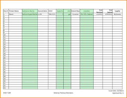 Inventory Control Template With Count Sheet And How To Maintain