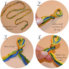 steps1 4 1 organize your thread