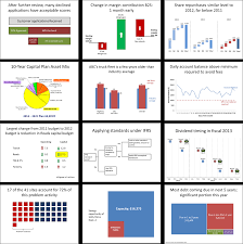 Powerpoint Financial Dave Paradis Powerpoint Blog