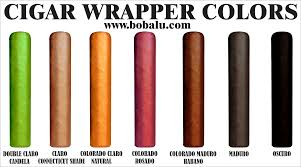 Cigar Temperature And Humidity Chart Cigar Size And Wrapper Leaf Color Chart Cigars Cigars