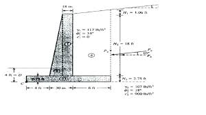 block wall calculation block wall calculation retaining wall design calculations basic needed to concrete example retaining