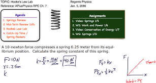physics spring equations. newimage physics spring equations