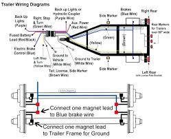 cargo trailer wiring diagram fharates info cargo mate trailers wiring diagram cargo trailer wiring diagram also wiring diagram for cargo trailer the wiring diagram wiring diagram utility