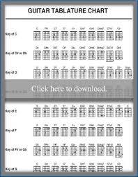 Guitar Chord Finger Chart Printable Printable Guitar Chord Chart Lovetoknow