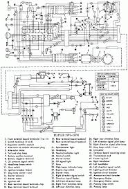 2002 sportster wiring diagram 2002 image wiring 2002 sportster 883 wiring diagram wiring diagram on 2002 sportster wiring diagram