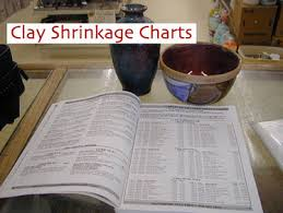 Clay Shrinkage Chart Seattle Pottery Supply E Catalog B Clay Shrinkage Charts