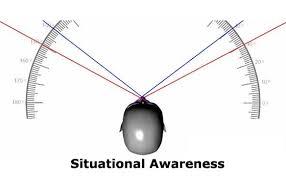 Peripheral Awareness Chart 3 More Drills To Practice Situational Awareness