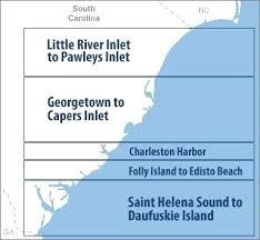 13 Prototypic Tide Chart Carolina Beach North Carolina
