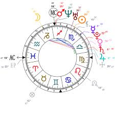 Michael Fassbender Birth Chart What Rising Sign Has The Best Looks Page 21 Astrologers