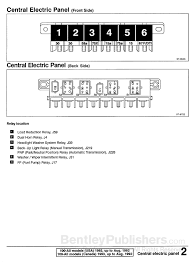 main wiring diagram index, wd 01 pages 01 17 audi 100, a6 1992 Audi A4 1.8T Engine Diagram at Bentley Audi A4 B8 Wiring Diagram