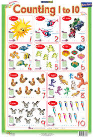 Fs Counting 1 10 Chart