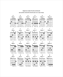 Beginners Guitar Chords Chart Template 5 Free Pdf