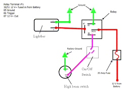 wiring diagram for light bars wiring image wiring wiring up a light wiring image wiring diagram on wiring diagram for light bars