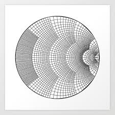 Smith Chart Jpg The Smith Chart Art Print By Danowall