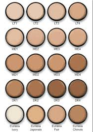 mac color matching kairo 9terrains co mac studio fix powder foundation shade guide makeup nuovogennarino