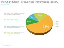 Pie Chart Graph For Business Performance Review Ppt Design