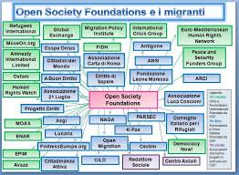 Image result for soros  immigrants