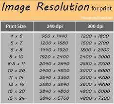 On The Creative Market Blog 20 Diagrams That Make Print