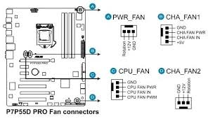 pc cooling fan wiring diagram cooling fan wiring diagram wiring pin pc cooling fan wiring diagram com albums fan wire computer fan diagram 9 decorating sugar cookies