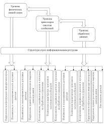 Методы защиты информации дипломная работа методы защиты информации диплом