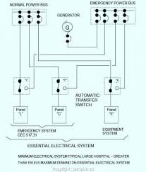 electrical wiring diagram of hospital wiring just another wiring good electrical wiring diagram for hospital electrical wiring rh smb3 info industrial electrical wiring diagrams industrial electrical wiring diagrams