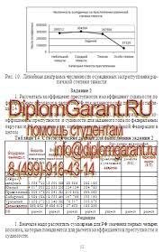 Контрольная работа по основам делопроизводства в суде и судебной  Российская Академия Правосудия задания к контрольной работе по основам делопроизводства в суде и судебной статистике