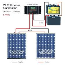 wiring solar panels to batteries wiring diagram val
