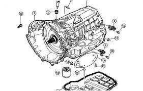 denlors auto blog blog archive jeep grand cherokee trans external parts breakdown