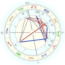 John F Kennedy Birth Chart Onassis Jacqueline Kennedy Astro Databank