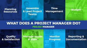 Project Manager Job Description Project Manager Job Description Projectmanager Com