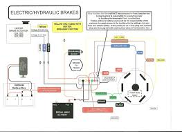 3 wire trailer breakaway switch wiring diagram schematics wiring diagram for trailer electric brakes nodasystech com