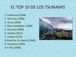 tsunami essay tsunami essay on the tsunami of th  tsunami 2004 essay