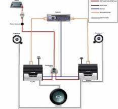interesting pioneer avh 4200nex wiring diagram pioneer avh 4200nex great 2 amp wiring diagram 2 channel amp wiring diagram luxury wiring 3 speakers to a