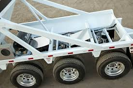 castleton industries inc open and closed end gravel and cross clam