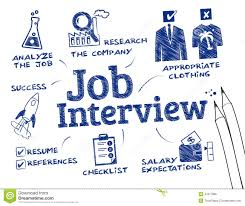 careerchat how to perform well at your next academic interview careerchat how to perform well at your next academic interview
