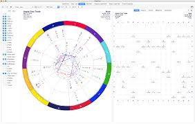 Charting Software For Mac Iphemeris Astrology For Mac
