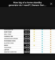 Generator Usage Chart Generator Usage Chart Off The Grid Living Grid Desktop
