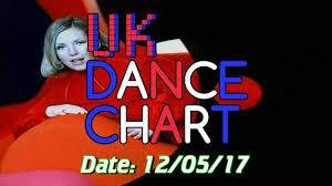 Uk Top 40 Dance Singles Chart 12 05 2017