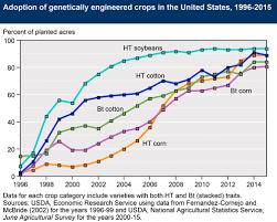 20 Years Of Organic Cotton Patagonia