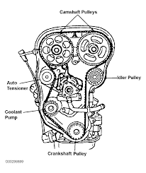 307 Chevy Pulley Diagram