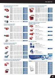 Bảng giá công tắc ổ cắm panasonic 2021, bảng giá thiết bị điện Panason –  Ngọc Huy