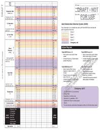 Fillable Online Adds Chart Without Blood Pressure Table Fax