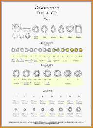4 C S Diamond Chart 80 Qualified The 4cs Of Diamonds Chart