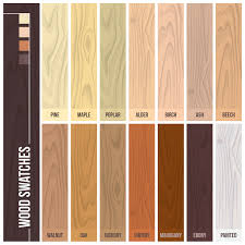 types of hardwood flooring ilrated guide