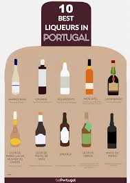 The Ultimate Guide To Portuguese Drinks