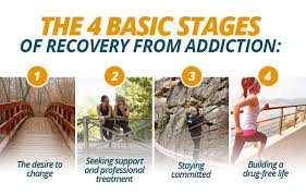 Addiction Recovery Resources | www.buffalolib.org